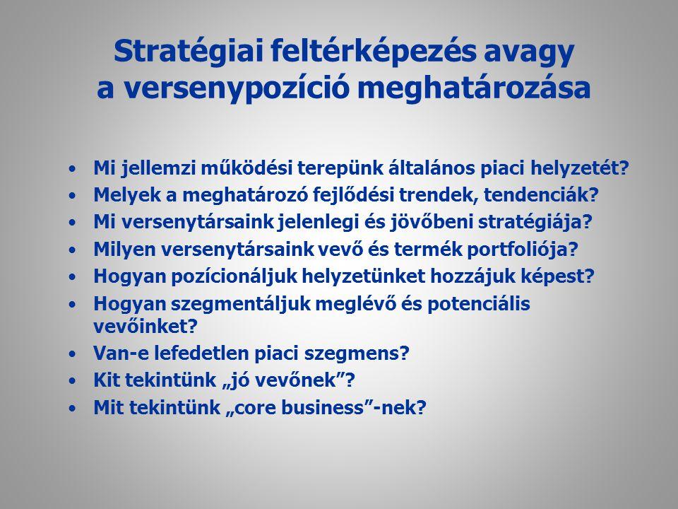Mi jellemzi működési terepünk általános piaci helyzetét? Melyek a meghatározó fejlődési trendek, tendenciák? Mi versenytársaink jelenlegi és jövőbeni
