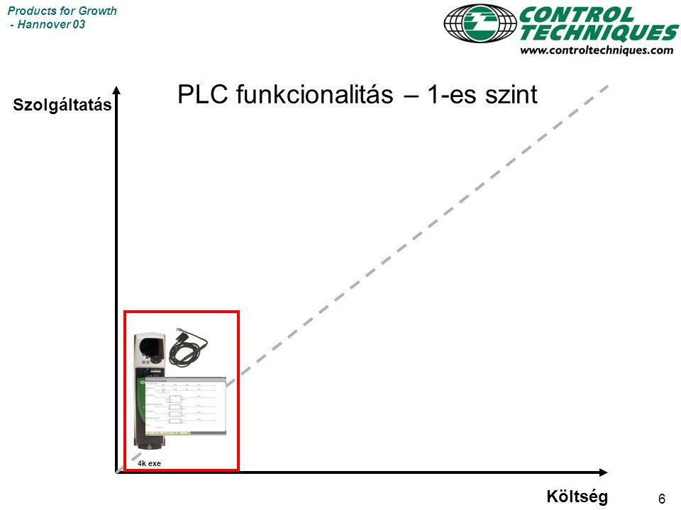 6 Products for Growth - Hannover 03 Költség Szolgáltatás 4k exe PLC funkcionalitás – 1-es szint