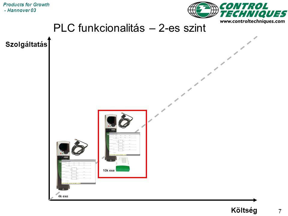 7 Products for Growth - Hannover 03 Költség Szolgáltatás PLC funkcionalitás – 2-es szint 4k exe 10k exe