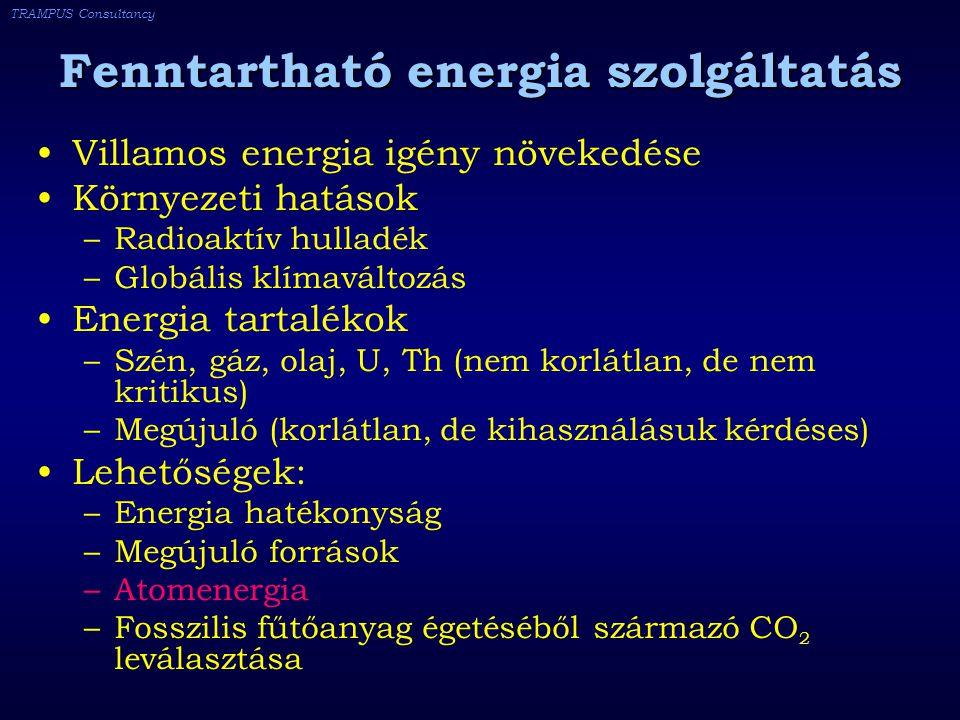 TRAMPUS Consultancy Fenntartható energia szolgáltatás Villamos energia igény növekedése Környezeti hatások –Radioaktív hulladék –Globális klímaváltozás Energia tartalékok –Szén, gáz, olaj, U, Th (nem korlátlan, de nem kritikus) –Megújuló (korlátlan, de kihasználásuk kérdéses) Lehetőségek: –Energia hatékonyság –Megújuló források –Atomenergia –Fosszilis fűtőanyag égetéséből származó CO 2 leválasztása