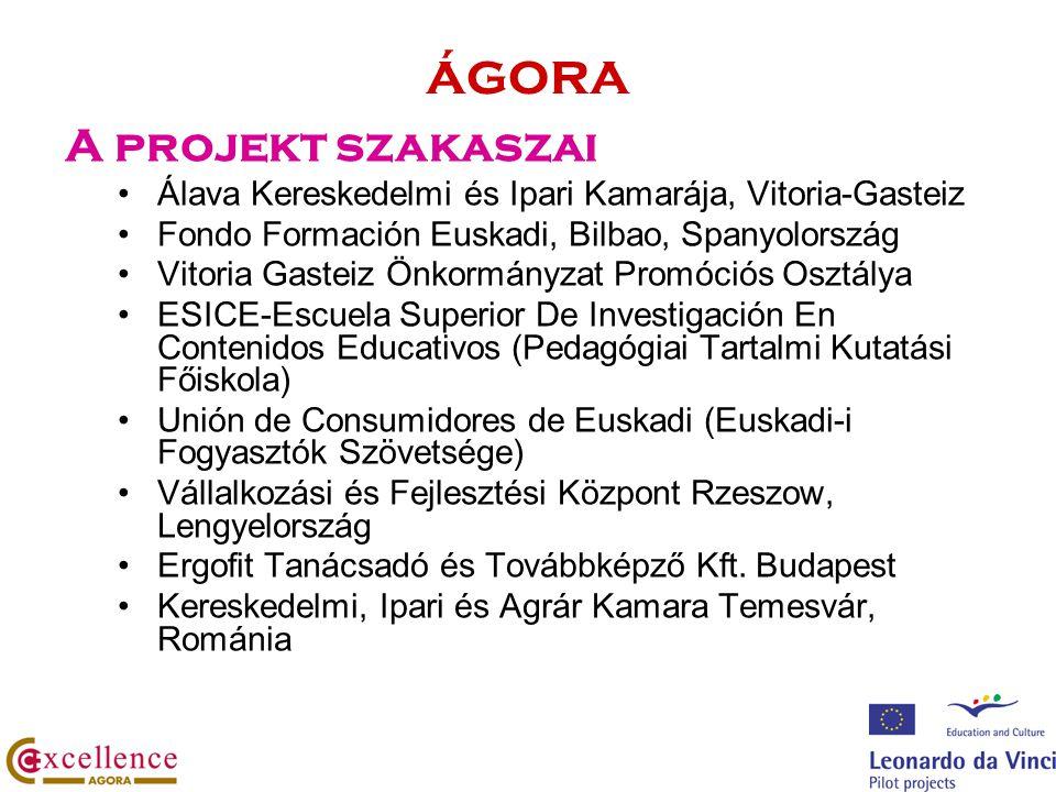 ágora A projekt szakaszai Álava Kereskedelmi és Ipari Kamarája, Vitoria-Gasteiz Fondo Formación Euskadi, Bilbao, Spanyolország Vitoria Gasteiz Önkormá
