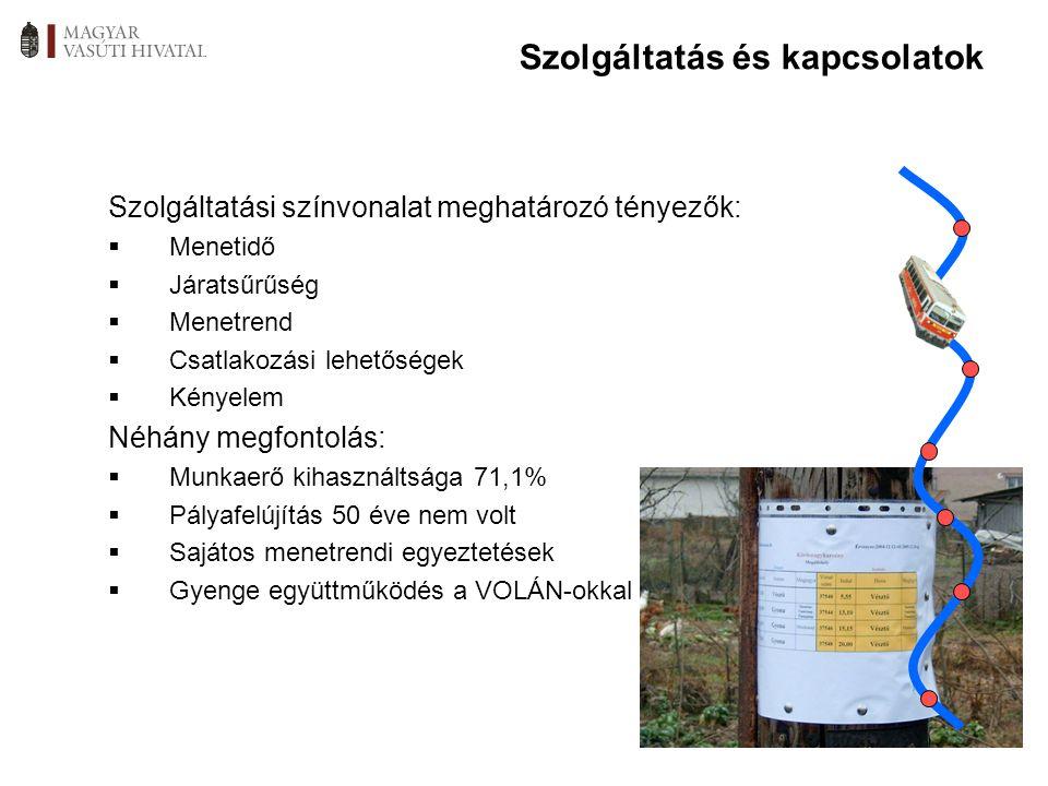 Szolgáltatási színvonalat meghatározó tényezők:  Menetidő  Járatsűrűség  Menetrend  Csatlakozási lehetőségek  Kényelem Néhány megfontolás:  Munkaerő kihasználtsága 71,1%  Pályafelújítás 50 éve nem volt  Sajátos menetrendi egyeztetések  Gyenge együttműködés a VOLÁN-okkal