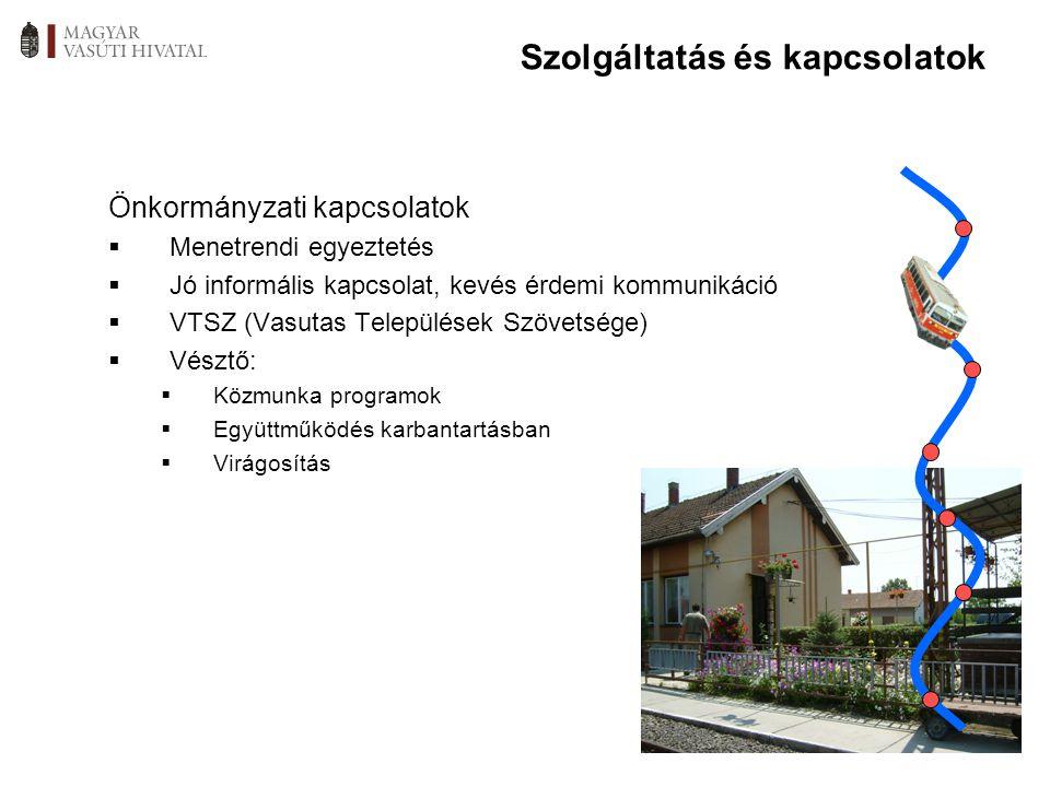 Szolgáltatás és kapcsolatok Önkormányzati kapcsolatok  Menetrendi egyeztetés  Jó informális kapcsolat, kevés érdemi kommunikáció  VTSZ (Vasutas Tel