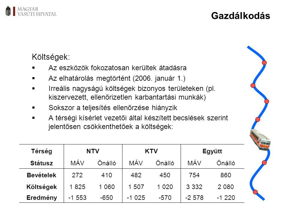 Költségek:  Az eszközök fokozatosan kerültek átadásra  Az elhatárolás megtörtént (2006. január 1.)  Irreális nagyságú költségek bizonyos területeke