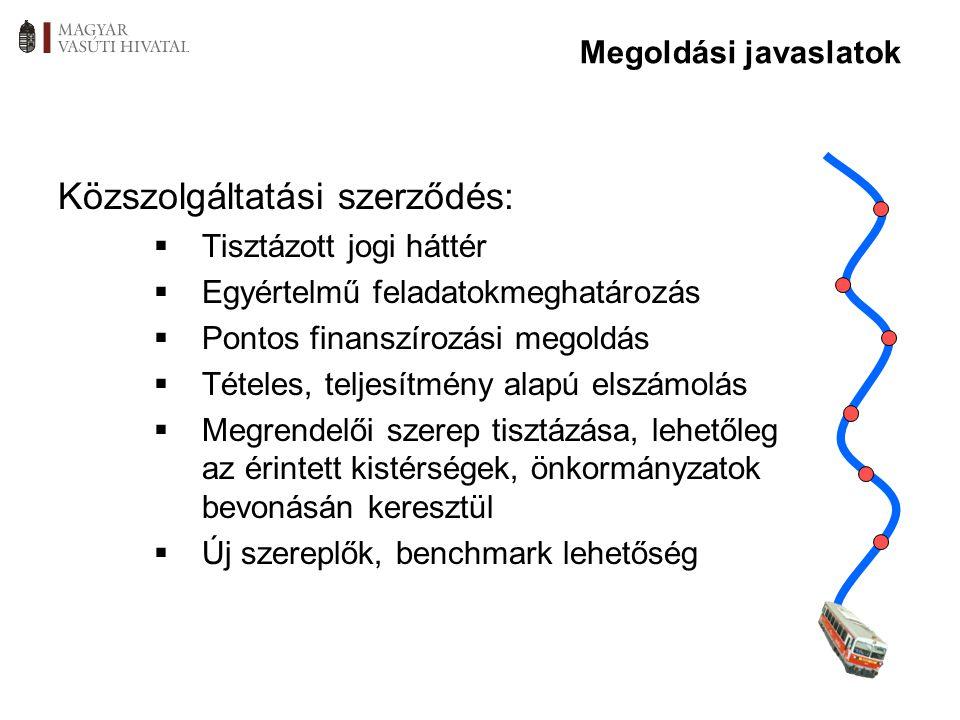 Megoldási javaslatok Közszolgáltatási szerződés:  Tisztázott jogi háttér  Egyértelmű feladatokmeghatározás  Pontos finanszírozási megoldás  Tételes, teljesítmény alapú elszámolás  Megrendelői szerep tisztázása, lehetőleg az érintett kistérségek, önkormányzatok bevonásán keresztül  Új szereplők, benchmark lehetőség