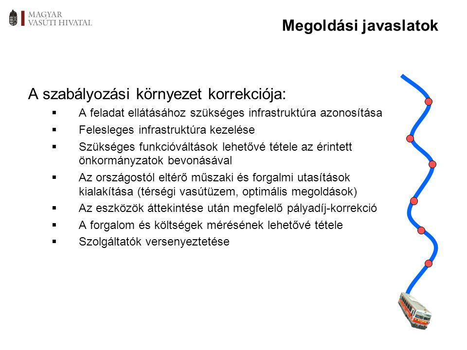 Megoldási javaslatok A szabályozási környezet korrekciója:  A feladat ellátásához szükséges infrastruktúra azonosítása  Felesleges infrastruktúra ke