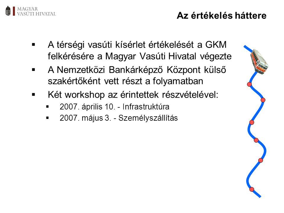 Az értékelés háttere  A térségi vasúti kísérlet értékelését a GKM felkérésére a Magyar Vasúti Hivatal végezte  A Nemzetközi Bankárképző Központ külső szakértőként vett részt a folyamatban  Két workshop az érintettek részvételével:  2007.