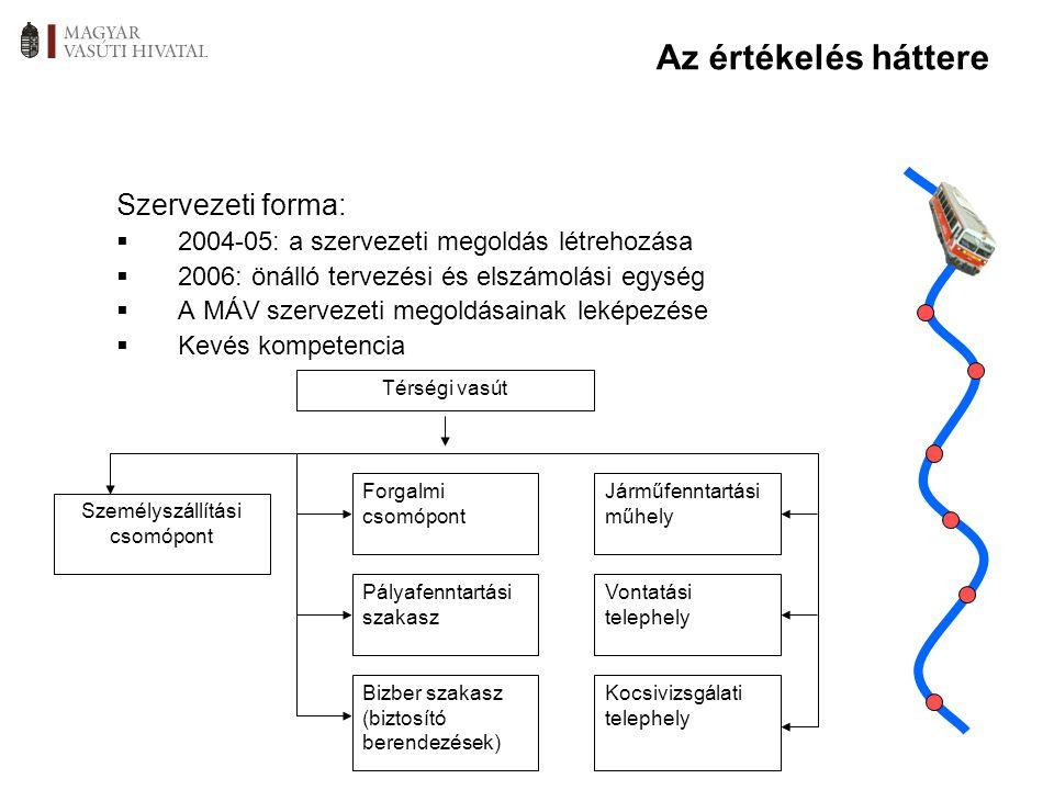 Az értékelés háttere Szervezeti forma:  2004-05: a szervezeti megoldás létrehozása  2006: önálló tervezési és elszámolási egység  A MÁV szervezeti megoldásainak leképezése  Kevés kompetencia Térségi vasút Személyszállítási csomópont Forgalmi csomópont Járműfenntartási műhely Vontatási telephely Kocsivizsgálati telephely Pályafenntartási szakasz Bizber szakasz (biztosító berendezések)