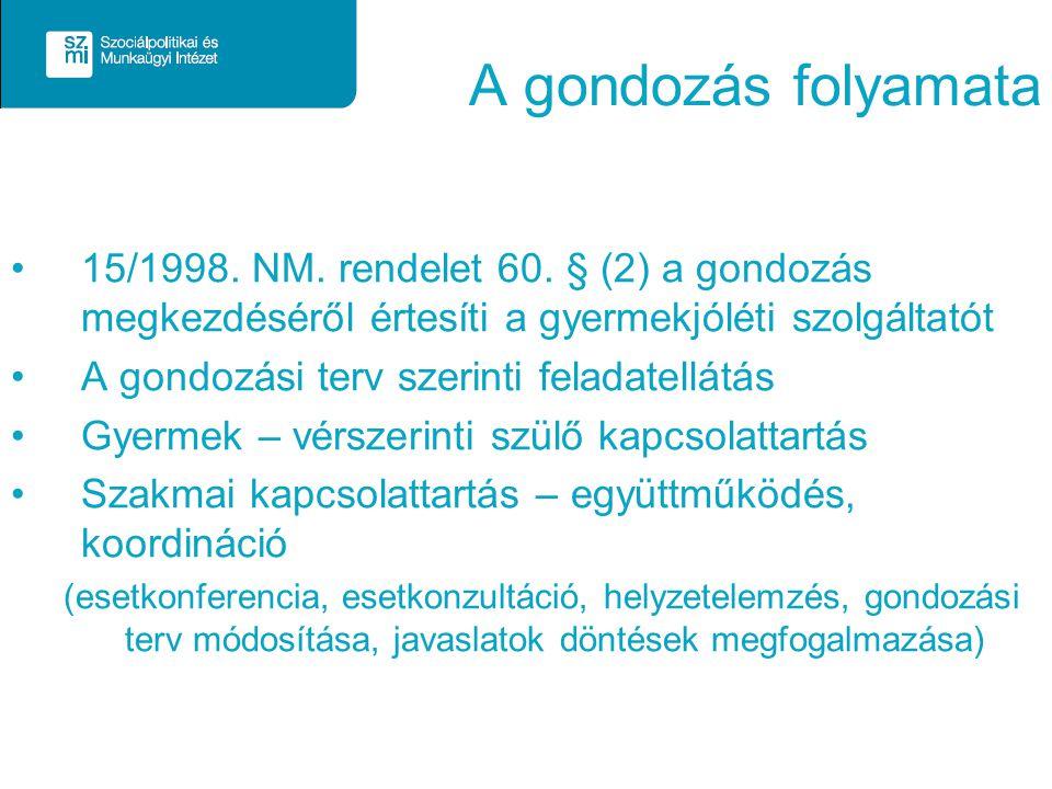A gondozás folyamata 15/1998. NM. rendelet 60. § (2) a gondozás megkezdéséről értesíti a gyermekjóléti szolgáltatót A gondozási terv szerinti feladate