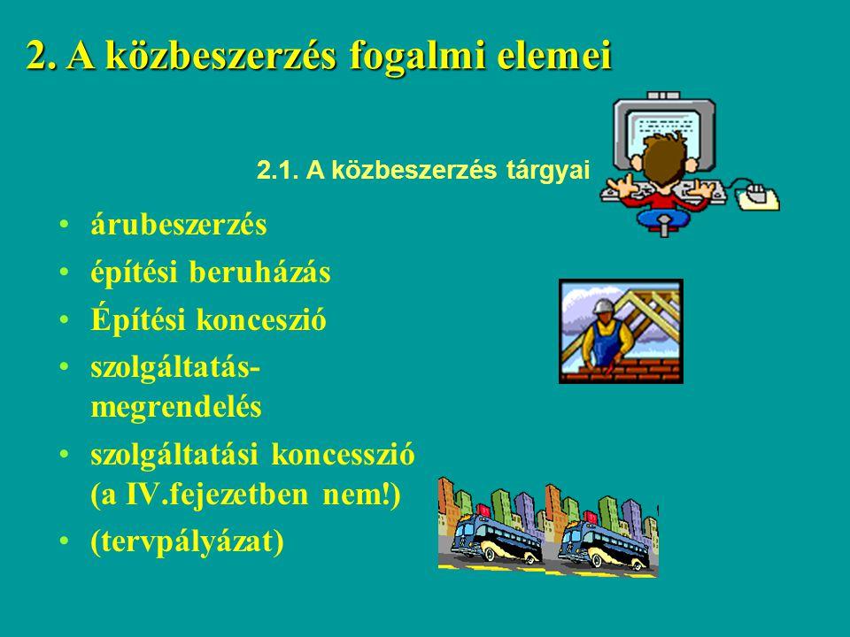 árubeszerzés építési beruházás Építési konceszió szolgáltatás- megrendelés szolgáltatási koncesszió (a IV.fejezetben nem!) (tervpályázat) 2. A közbesz