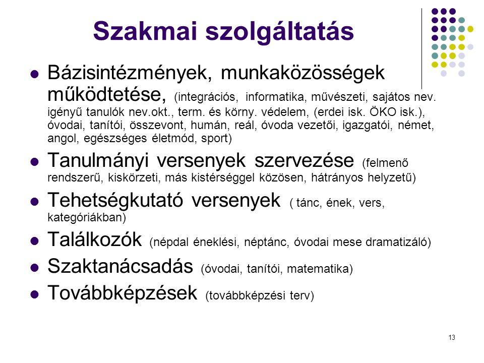 13 Szakmai szolgáltatás Bázisintézmények, munkaközösségek működtetése, (integrációs, informatika, művészeti, sajátos nev.