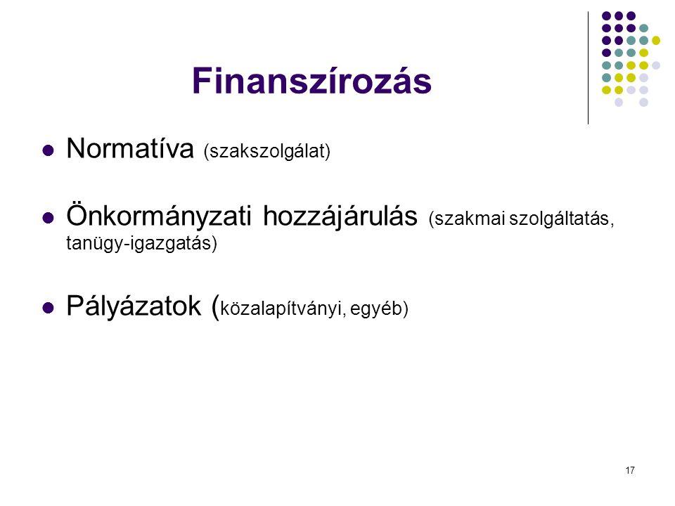17 Finanszírozás Normatíva (szakszolgálat) Önkormányzati hozzájárulás (szakmai szolgáltatás, tanügy-igazgatás) Pályázatok ( közalapítványi, egyéb)