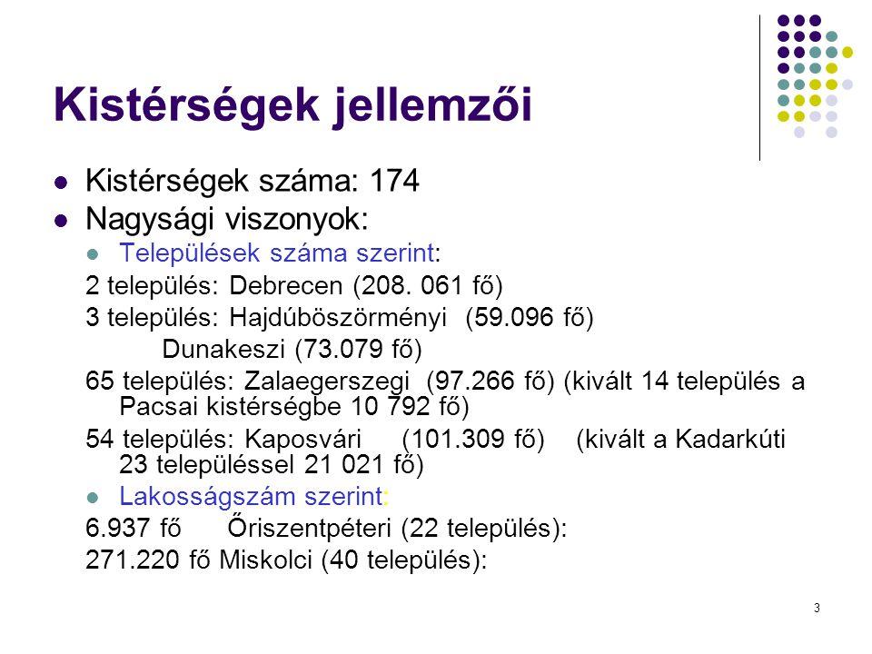 3 Kistérségek jellemzői Kistérségek száma: 174 Nagysági viszonyok: Települések száma szerint: 2 település: Debrecen (208.