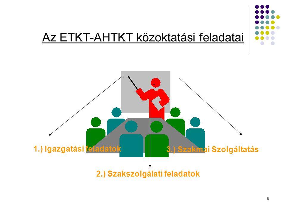 8 Az ETKT-AHTKT közoktatási feladatai 1.) Igazgatási feladatok 2.) Szakszolgálati feladatok 3.) Szakmai Szolgáltatás