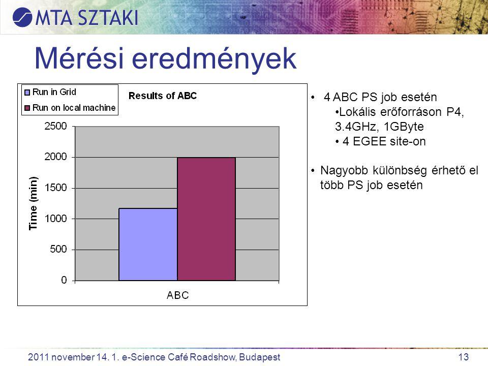 13 2011 november 14. 1. e-Science Café Roadshow, Budapest Mérési eredmények 4 ABC PS job esetén Lokális erőforráson P4, 3.4GHz, 1GByte 4 EGEE site-on