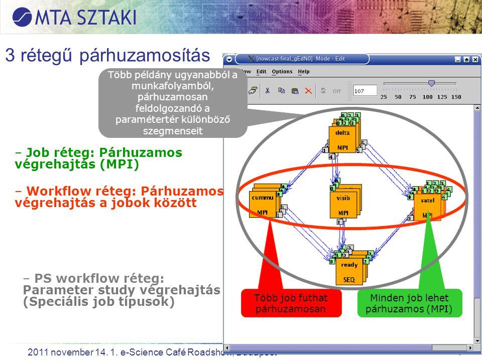7 2011 november 14. 1. e-Science Café Roadshow, Budapest 3 rétegű párhuzamosítás – PS workflow réteg: Parameter study végrehajtás (Speciális job típus