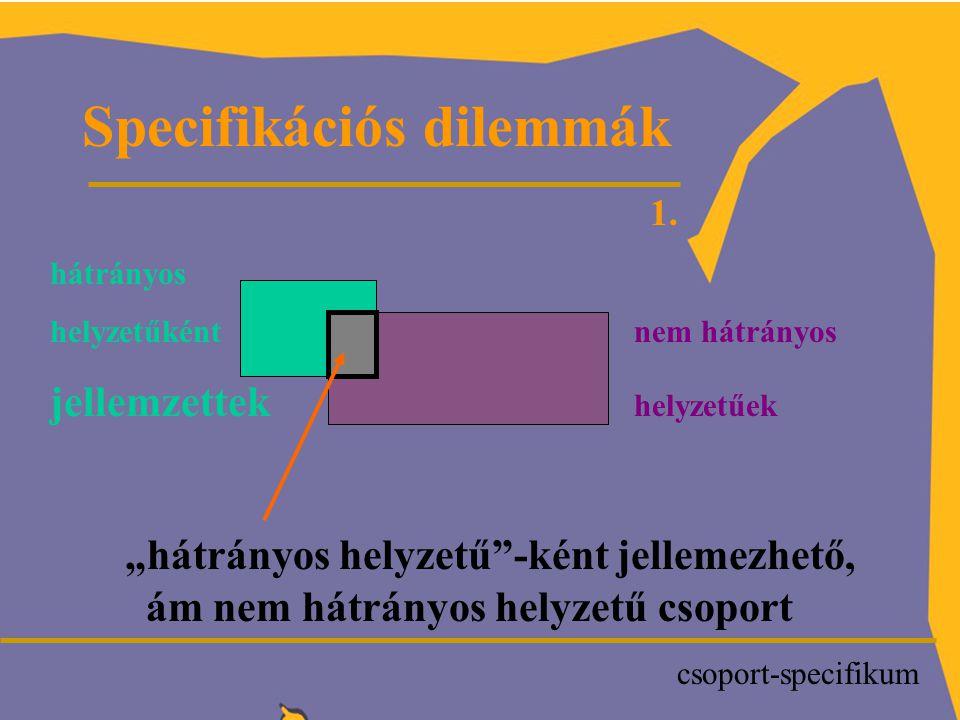 P Specifikációs dilemmák 1.