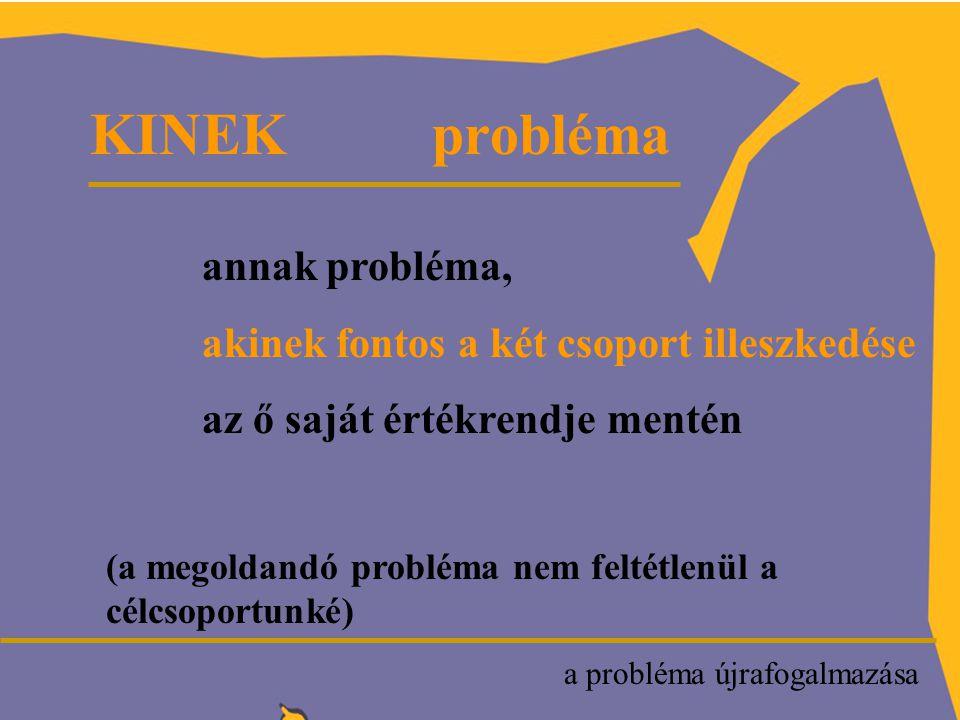 KINEK probléma a probléma újrafogalmazása annak probléma, akinek fontos a két csoport illeszkedése az ő saját értékrendje mentén (a megoldandó probléma nem feltétlenül a célcsoportunké)