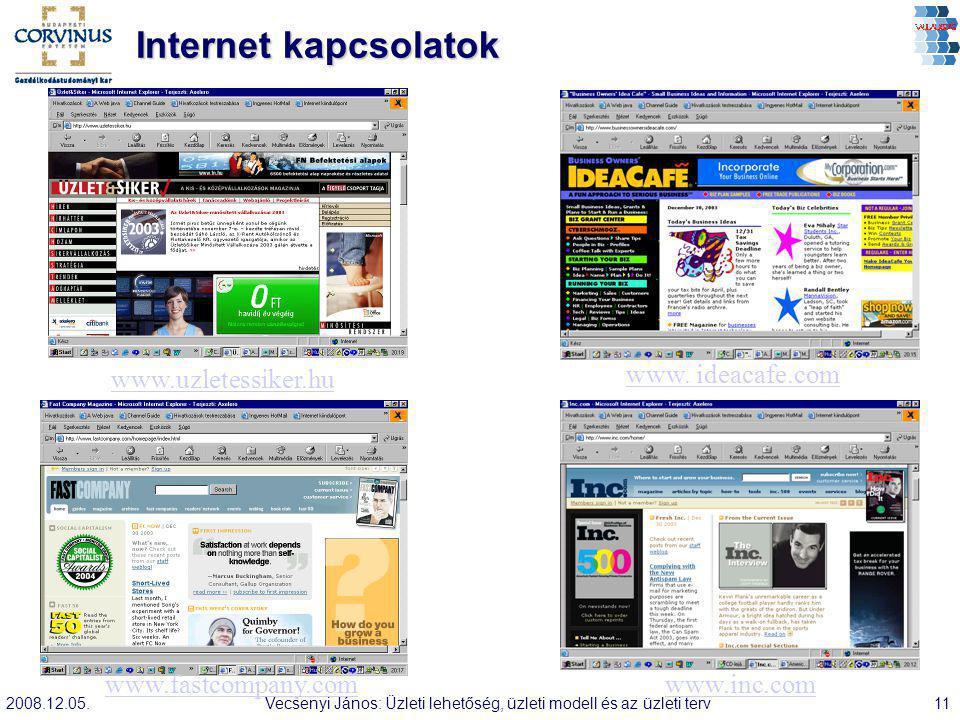 2008.12.05.Vecsenyi János: Üzleti lehetőség, üzleti modell és az üzleti terv11 Internet kapcsolatok www.uzletessiker.hu www. ideacafe.com www.inc.comw