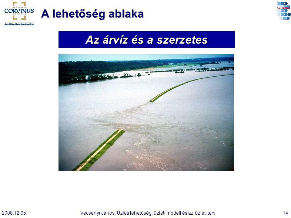 2008.12.05.Vecsenyi János: Üzleti lehetőség, üzleti modell és az üzleti terv14 A lehetőség ablaka Az árvíz és a szerzetes