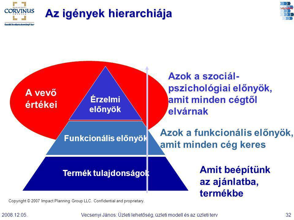 2008.12.05.Vecsenyi János: Üzleti lehetőség, üzleti modell és az üzleti terv32 Az igények hierarchiája Érzelmi előnyök Funkcionális előnyök Termék tul