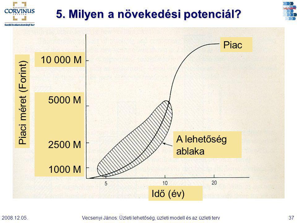 2008.12.05.Vecsenyi János: Üzleti lehetőség, üzleti modell és az üzleti terv37 5. Milyen a növekedési potenciál? Piac A lehetőség ablaka Idő (év) Piac