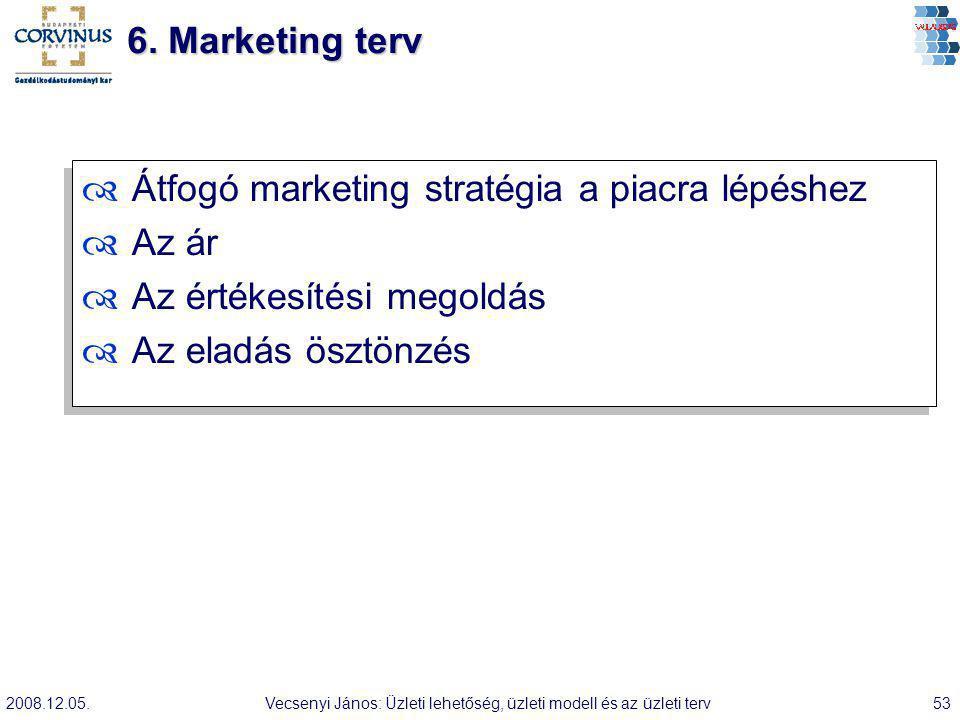 2008.12.05.Vecsenyi János: Üzleti lehetőség, üzleti modell és az üzleti terv53 ™Átfogó marketing stratégia a piacra lépéshez ™Az ár ™Az értékesítési m