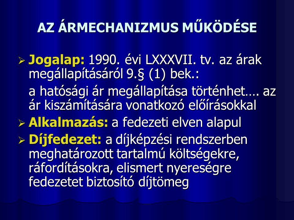 AZ ÁRMECHANIZMUS MŰKÖDÉSE  Jogalap: 1990. évi LXXXVII.