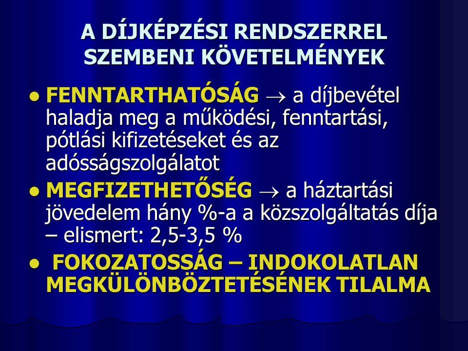 AZ ÁRMECHANIZMUS MŰKÖDÉSE  Jogalap: 1990.évi LXXXVII.
