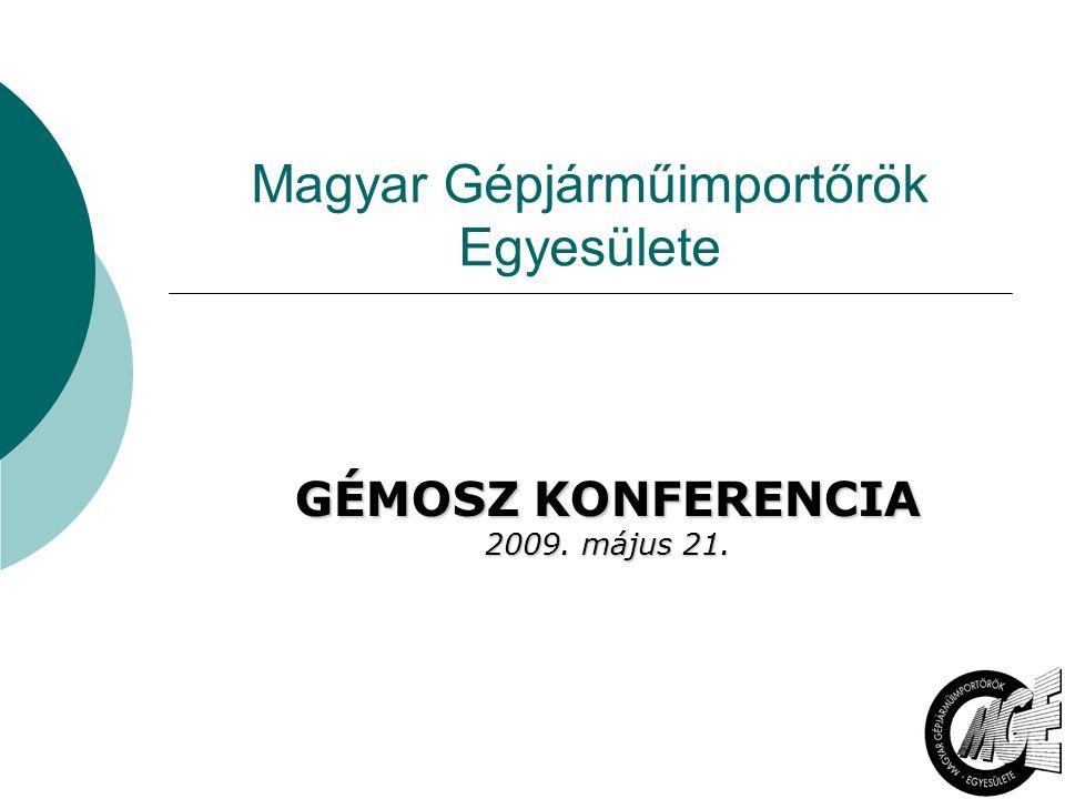 Magyar Gépjárműimportőrök Egyesülete GÉMOSZ KONFERENCIA 2009. május 21.