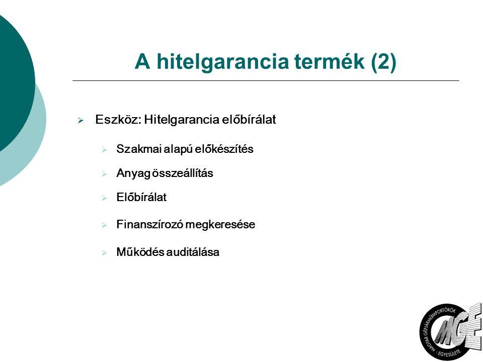 A hitelgarancia termék (2)  Eszköz: Hitelgarancia előbírálat  Szakmai alapú előkészítés  Anyag összeállítás  Előbírálat  Finanszírozó megkeresése  Működés auditálása