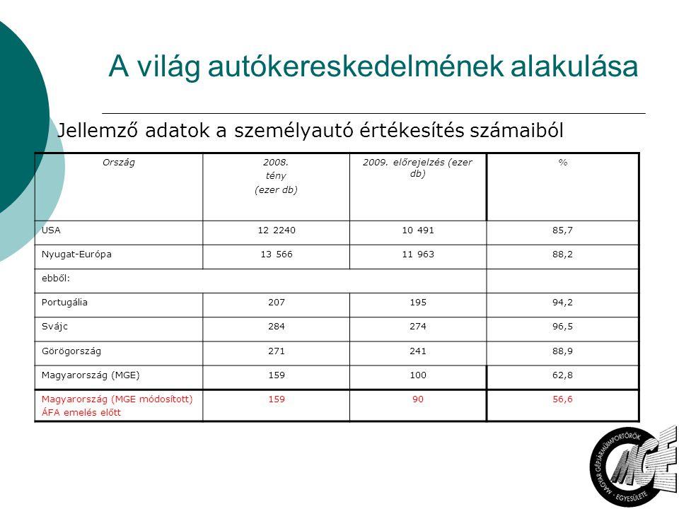 A hitelgarancia termék (5)  Költségei  Előbírálati díj(HGZrt)  Hitelgarancia díj(HGZrt)  Ügyintézési és auditálási díj(megbízott)  Sikerdíj(nincs)