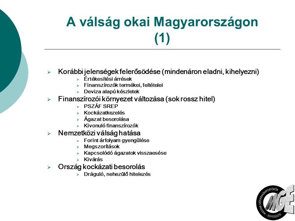 A válság okai Magyarországon (1)  Korábbi jelenségek felerősödése (mindenáron eladni, kihelyezni)  Értékesítési árrések  Finanszírozók termékei, feltételei  Deviza alapú készletek  Finanszírozói környezet változása (sok rossz hitel)  PSZÁF SREP  Kockázatkezelés  Ágazat besorolása  Kivonuló finanszírozók  Nemzetközi válság hatása  Forint árfolyam gyengülése  Megszorítások  Kapcsolódó ágazatok visszaesése  Kivárás  Ország kockázati besorolás  Dráguló, nehezülő hitelezés