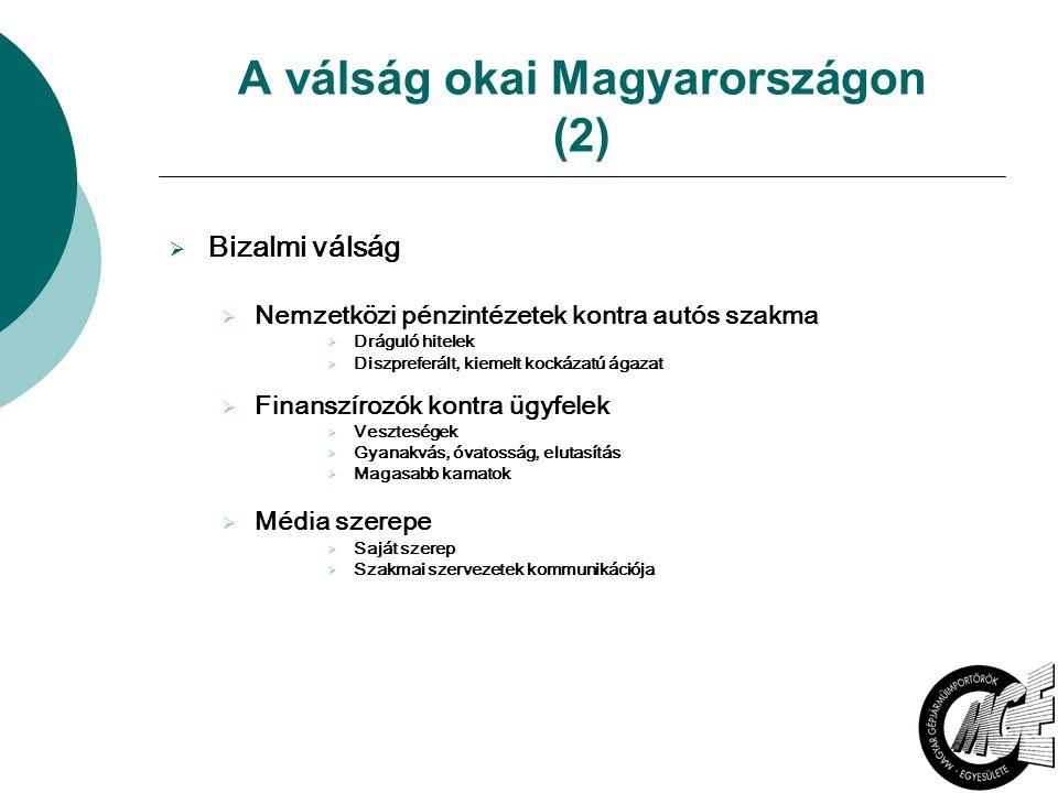 A válság okai Magyarországon (2)  Bizalmi válság  Nemzetközi pénzintézetek kontra autós szakma  Dráguló hitelek  Diszpreferált, kiemelt kockázatú