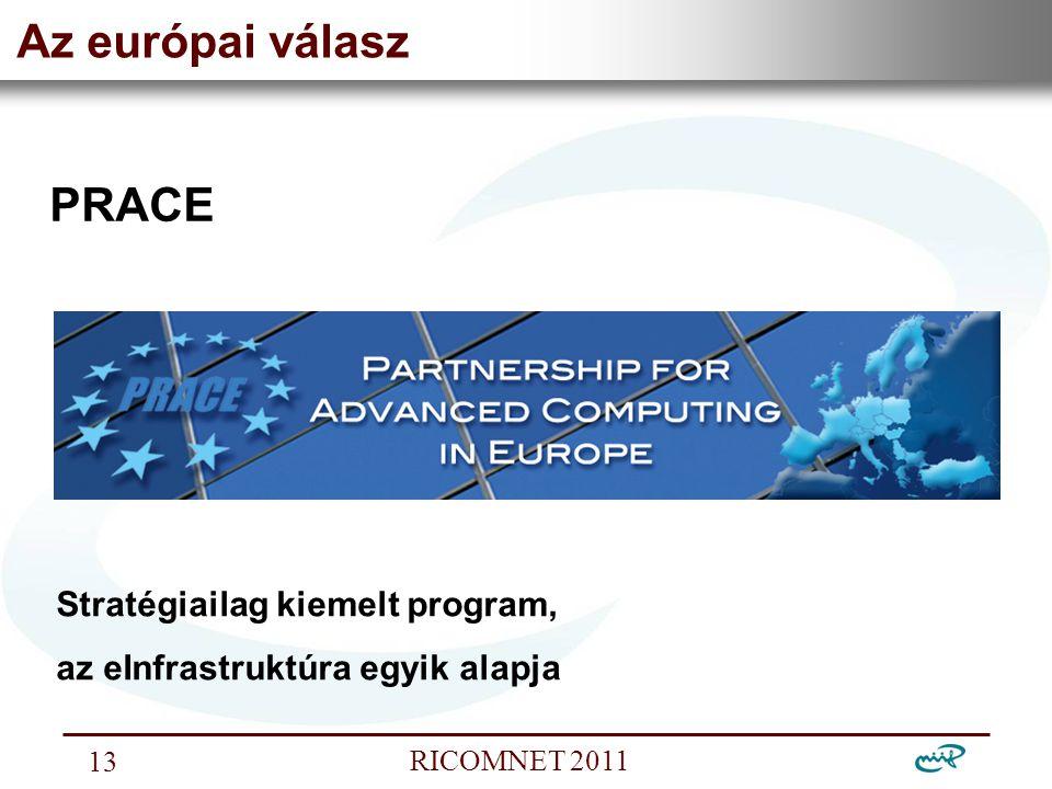 Nemzeti Információs Infrastruktúra Fejlesztési Intézet RICOMNET 2011 13 Az európai válasz PRACE Stratégiailag kiemelt program, az eInfrastruktúra egyik alapja