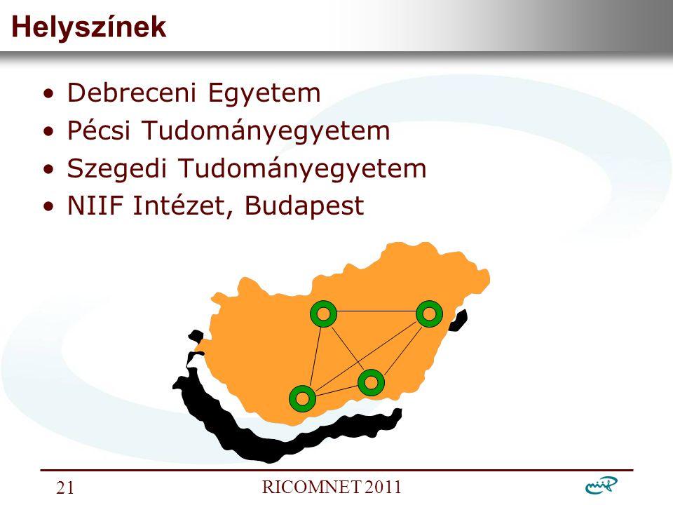 Nemzeti Információs Infrastruktúra Fejlesztési Intézet RICOMNET 2011 21 Helyszínek Debreceni Egyetem Pécsi Tudományegyetem Szegedi Tudományegyetem NIIF Intézet, Budapest