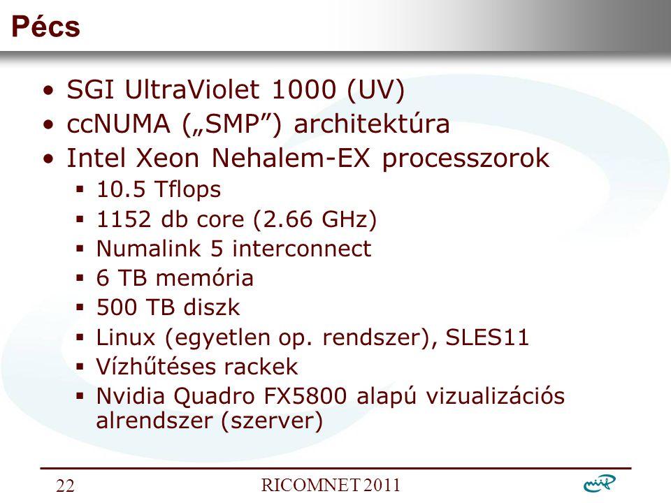 """Nemzeti Információs Infrastruktúra Fejlesztési Intézet RICOMNET 2011 22 Pécs SGI UltraViolet 1000 (UV) ccNUMA (""""SMP ) architektúra Intel Xeon Nehalem-EX processzorok  10.5 Tflops  1152 db core (2.66 GHz)  Numalink 5 interconnect  6 TB memória  500 TB diszk  Linux (egyetlen op."""
