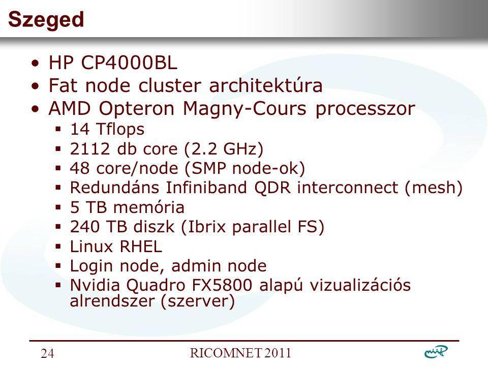 Nemzeti Információs Infrastruktúra Fejlesztési Intézet RICOMNET 2011 24 Szeged HP CP4000BL Fat node cluster architektúra AMD Opteron Magny-Cours processzor  14 Tflops  2112 db core (2.2 GHz)  48 core/node (SMP node-ok)  Redundáns Infiniband QDR interconnect (mesh)  5 TB memória  240 TB diszk (Ibrix parallel FS)  Linux RHEL  Login node, admin node  Nvidia Quadro FX5800 alapú vizualizációs alrendszer (szerver)