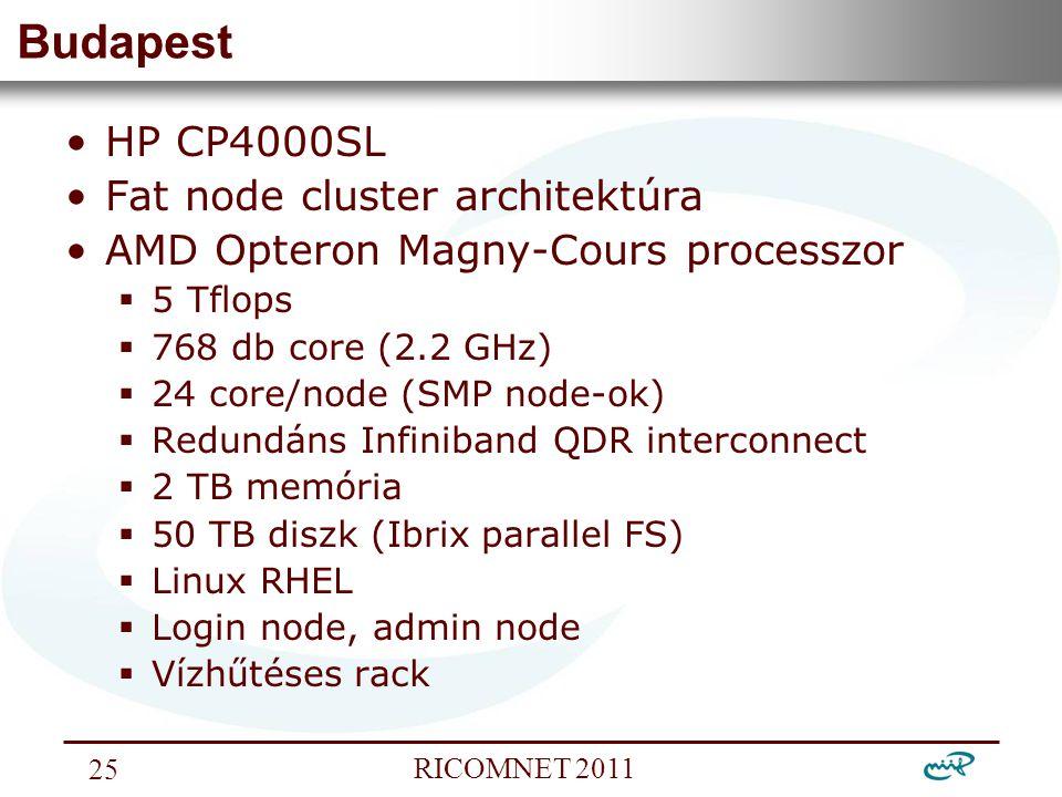 Nemzeti Információs Infrastruktúra Fejlesztési Intézet RICOMNET 2011 25 Budapest HP CP4000SL Fat node cluster architektúra AMD Opteron Magny-Cours processzor  5 Tflops  768 db core (2.2 GHz)  24 core/node (SMP node-ok)  Redundáns Infiniband QDR interconnect  2 TB memória  50 TB diszk (Ibrix parallel FS)  Linux RHEL  Login node, admin node  Vízhűtéses rack