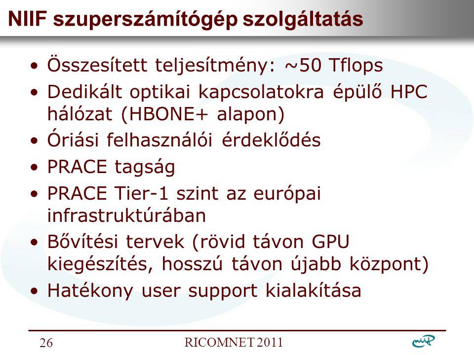 Nemzeti Információs Infrastruktúra Fejlesztési Intézet RICOMNET 2011 26 NIIF szuperszámítógép szolgáltatás Összesített teljesítmény: ~50 Tflops Dedikált optikai kapcsolatokra épülő HPC hálózat (HBONE+ alapon) Óriási felhasználói érdeklődés PRACE tagság PRACE Tier-1 szint az európai infrastruktúrában Bővítési tervek (rövid távon GPU kiegészítés, hosszú távon újabb központ) Hatékony user support kialakítása