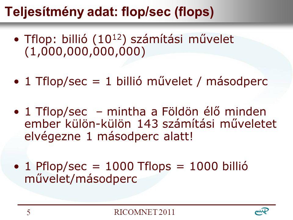 Nemzeti Információs Infrastruktúra Fejlesztési Intézet RICOMNET 2011 5 Teljesítmény adat: flop/sec (flops) Tflop: billió (10 12 ) számítási művelet (1,000,000,000,000) 1 Tflop/sec = 1 billió művelet / másodperc 1 Tflop/sec – mintha a Földön élő minden ember külön-külön 143 számítási műveletet elvégezne 1 másodperc alatt.