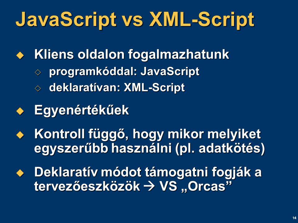 14 JavaScript vs XML-Script  Kliens oldalon fogalmazhatunk  programkóddal: JavaScript  deklaratívan: XML-Script  Egyenértékűek  Kontroll függő, hogy mikor melyiket egyszerűbb használni (pl.