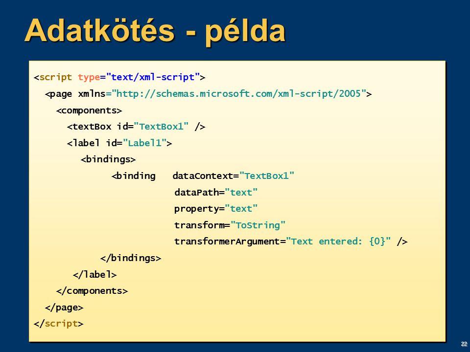 22 Adatkötés - példa <binding dataContext= TextBox1 dataPath= text property= text transform= ToString transformerArgument= Text entered: {0} /> <binding dataContext= TextBox1 dataPath= text property= text transform= ToString transformerArgument= Text entered: {0} />