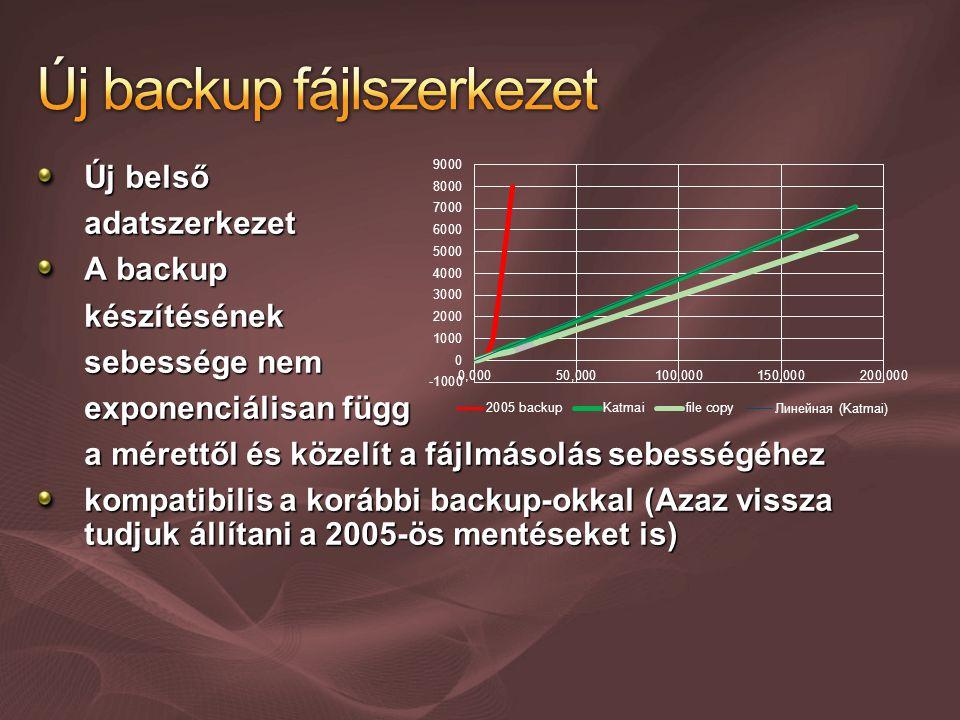 Új belső adatszerkezet A backup készítésének sebessége nem exponenciálisan függ a mérettől és közelít a fájlmásolás sebességéhez kompatibilis a korábbi backup-okkal (Azaz vissza tudjuk állítani a 2005-ös mentéseket is)