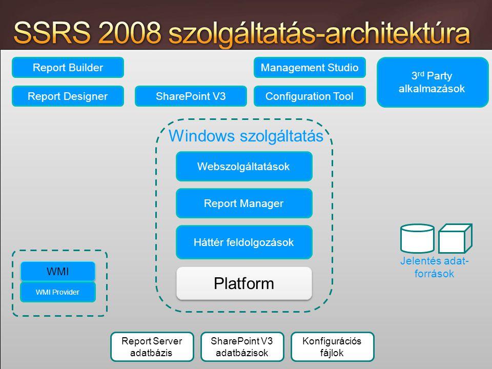 3 rd Party alkalmazások Report Designer Management Studio Configuration Tool Report Builder Report Manager SharePoint V3 Report Server adatbázis Konfigurációs fájlok Jelentés adat- források SharePoint V3 adatbázisok WMI WMI Provider Webszolgáltatások Háttér feldolgozások Platform Windows szolgáltatás