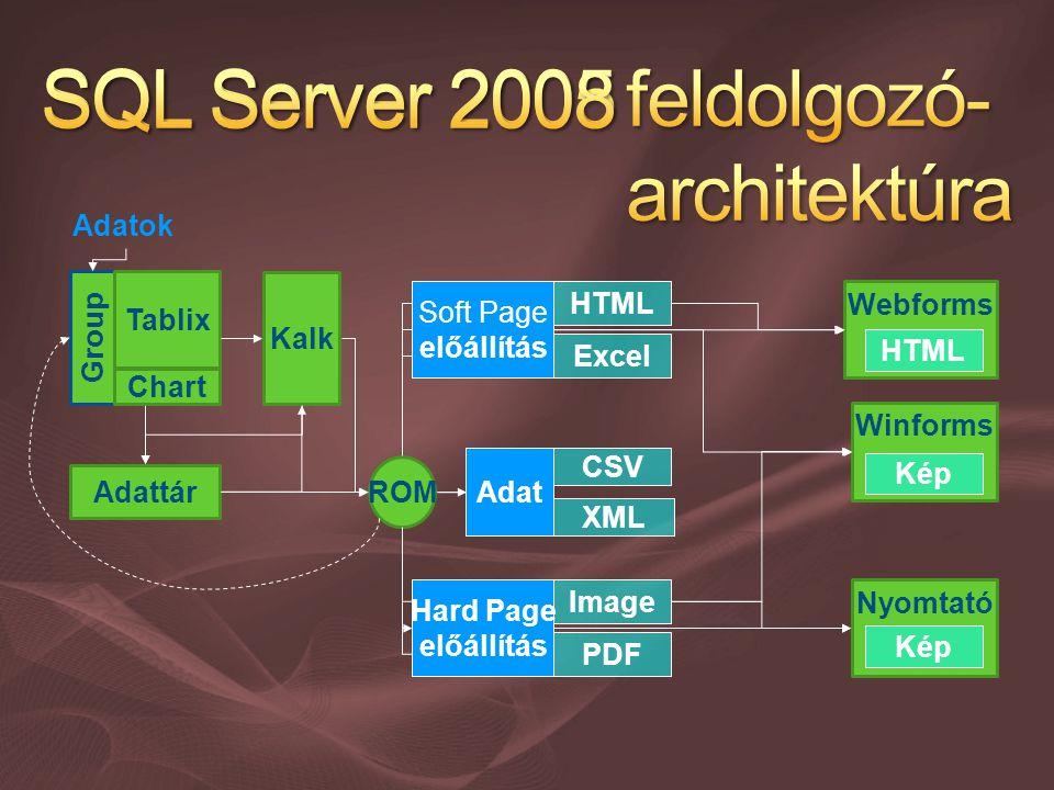Table Matrix List Chart Group Kalk Adattár Adatok Tablix Winforms Webforms CSV XML PDF Image ROM HTML Kép HTML Excel Nyomtató Kép Hard Page előállítás Adat Soft Page előállítás Chart