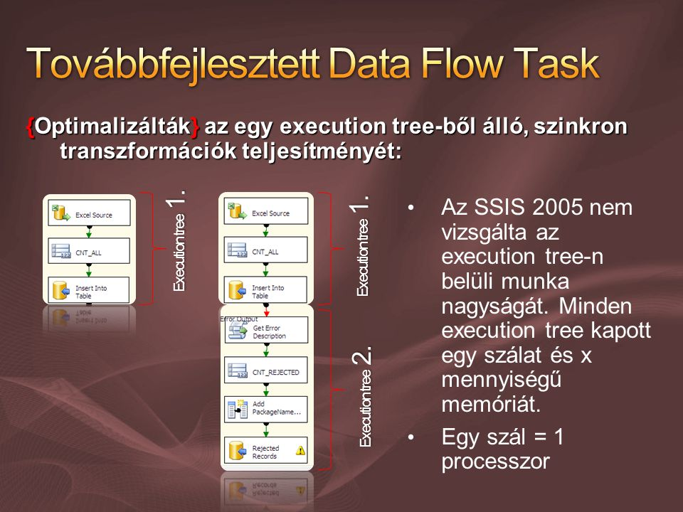 {Optimalizálták} az egy execution tree-ből álló, szinkron transzformációk teljesítményét: Execution tree 1.