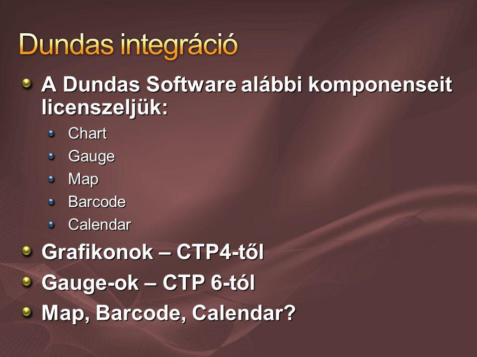 A Dundas Software alábbi komponenseit licenszeljük: ChartGaugeMapBarcodeCalendar Grafikonok – CTP4-től Gauge-ok – CTP 6-tól Map, Barcode, Calendar?