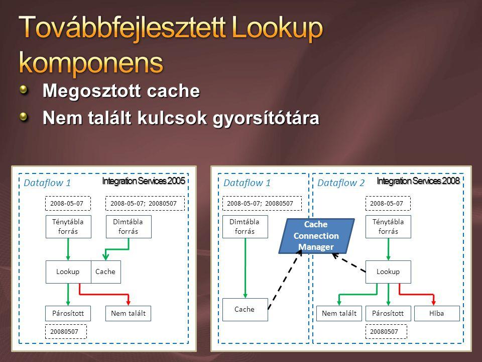 Ténytábla forrás Lookup 2008-05-07; 200805072008-05-07 PárosítottHiba 20080507 Dimtábla forrás Cache Nem talált Dataflow 2Dataflow 1 Cache Connection Manager Megosztott cache Nem talált kulcsok gyorsítótára Ténytábla forrás Dimtábla forrás LookupCache 2008-05-07; 200805072008-05-07 PárosítottNem talált 20080507 Dataflow 1 Integration Services 2005 Integration Services 2008