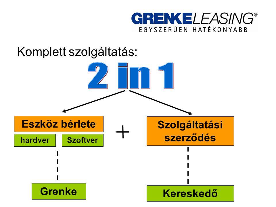 Komplett szolgáltatás: Eszköz bérlete Szolgáltatási szerződés Grenke Kereskedő hardverSzoftver